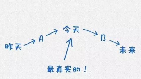 逻辑大挑战_刘晏麟的作品