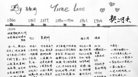Time line - 契诃夫~