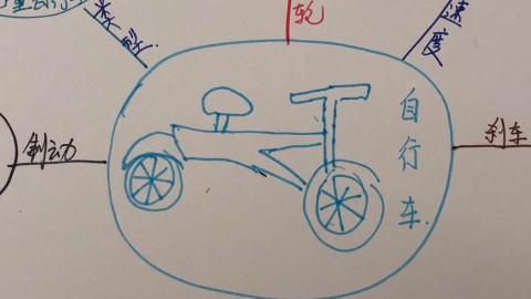作业二,完成了个自行车的汽泡图,完成了一