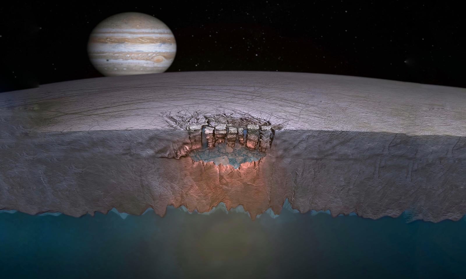 第三讲:被冰封住的木卫二大海怪,是个什么鬼?